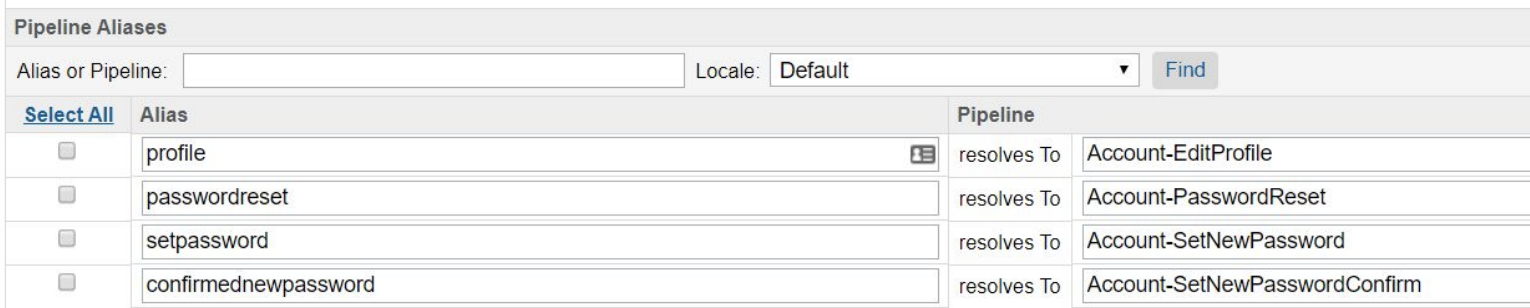 Pipeline urls in salesforce commerce cloud mapped and unmapped