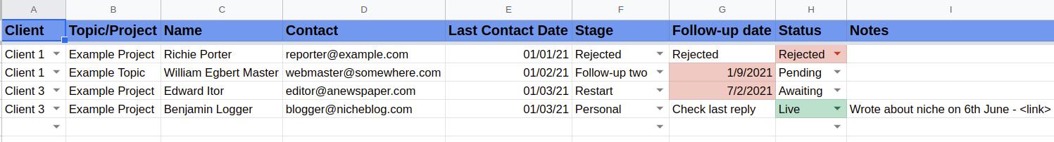 Making digital PR outreach tracker in google sheets