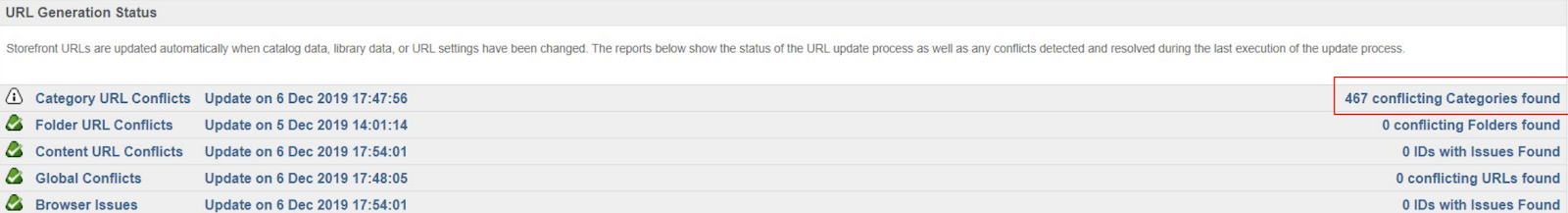 URL conflicts on category URLs in Salesforce Commerce Cloud